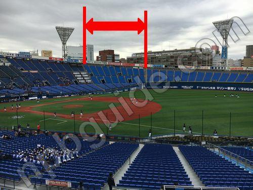 3塁側(STAR SIDE)の内野立ち見席ゾーン